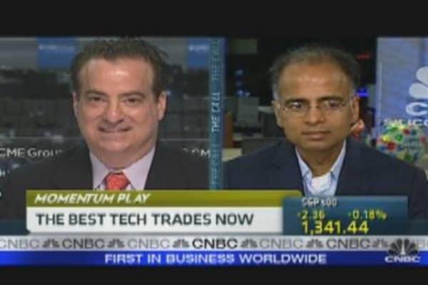 The Best Tech Trades