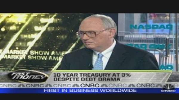 10-Year Treasury at 3%