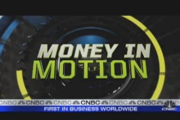 Money In Motion Trade: Short CAD/CHF