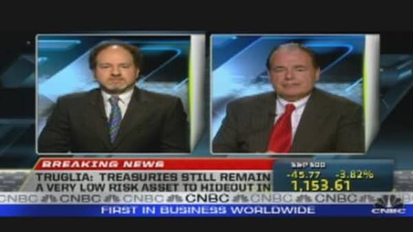 WOTS Now: Fitch & Moody's Next?