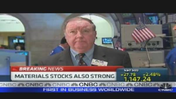 Art Cashin's Take on the Markets