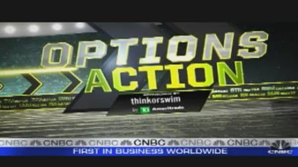 Options Action: Utilities