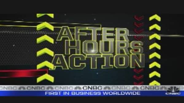 After Hours Action: Retail