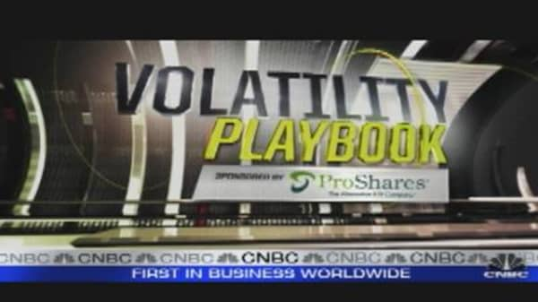 ETF Volatility Playbook