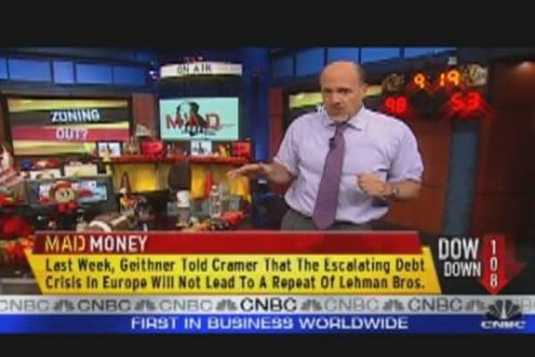 Cramer on Market Volatility