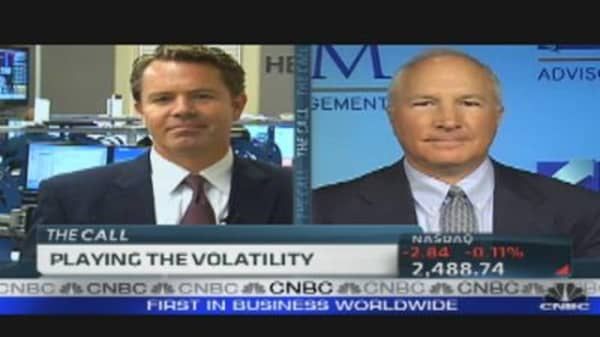Playing the Volatility