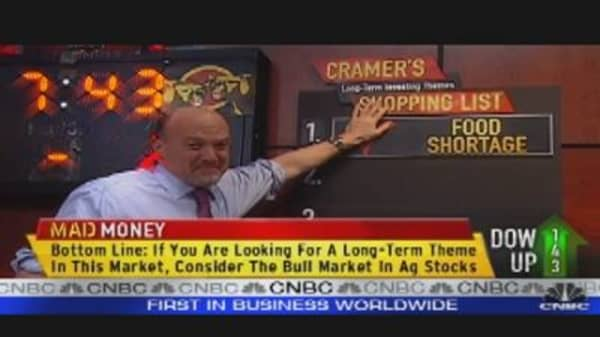 Cramer: Investors Need Conviction