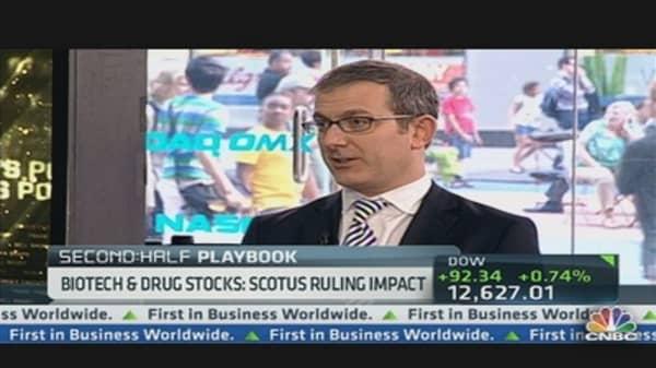 Biotech & Drug Stocks: Scotus Ruling Impact