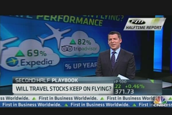 Will Travel Stocks Keep on Flying?