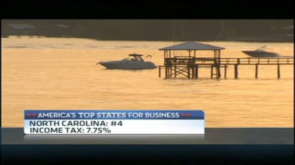 #4 Top State for Business: North Carolina