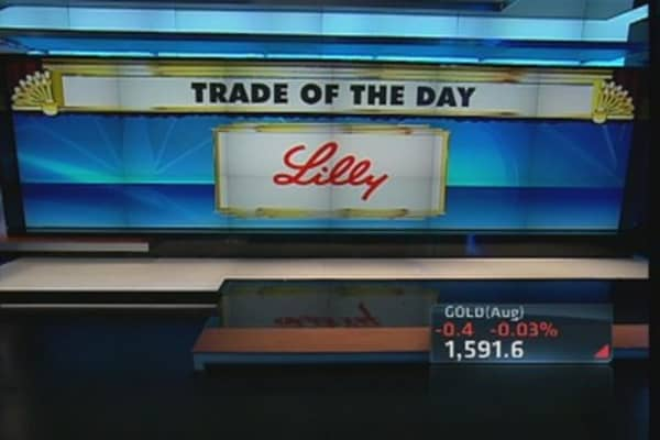 Trade of the Day: Eli Lilly At a 52-Week High