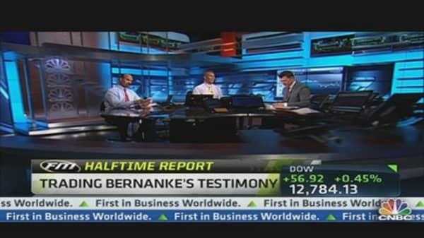 Trading on Bernanke's Testimony