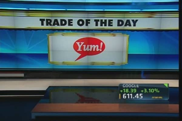 Trade of the Day: Yum! Brands