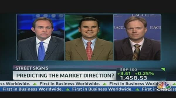 Predicting the Market Direction