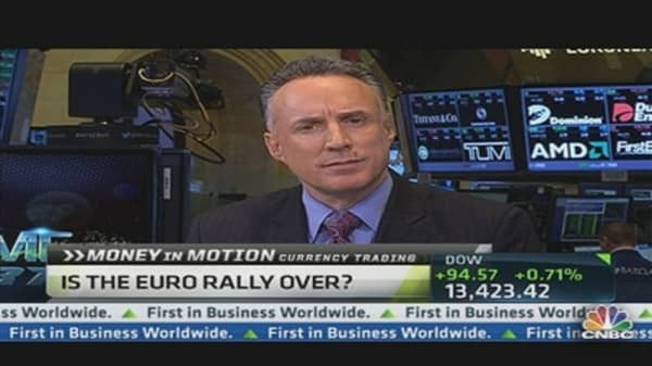 High-Speed Trading Losing its Edge?