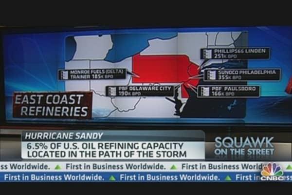 Energy Prices Advance As Hurricane Nears