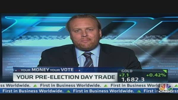 Trading the Markets Whether Obama or Romney Wins