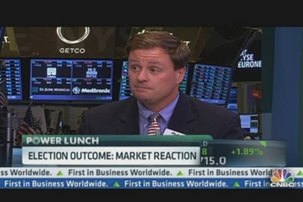 Election Outcome: Market Reaction