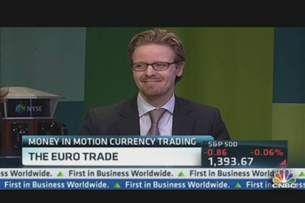 Money In Motion: Trading the Euro's Slide