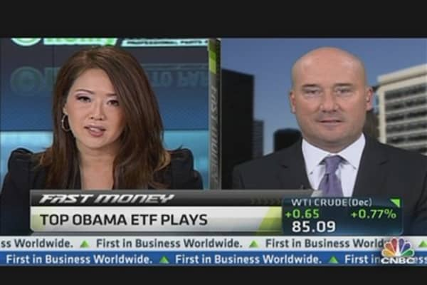 ETFs to Play on Obama's Win