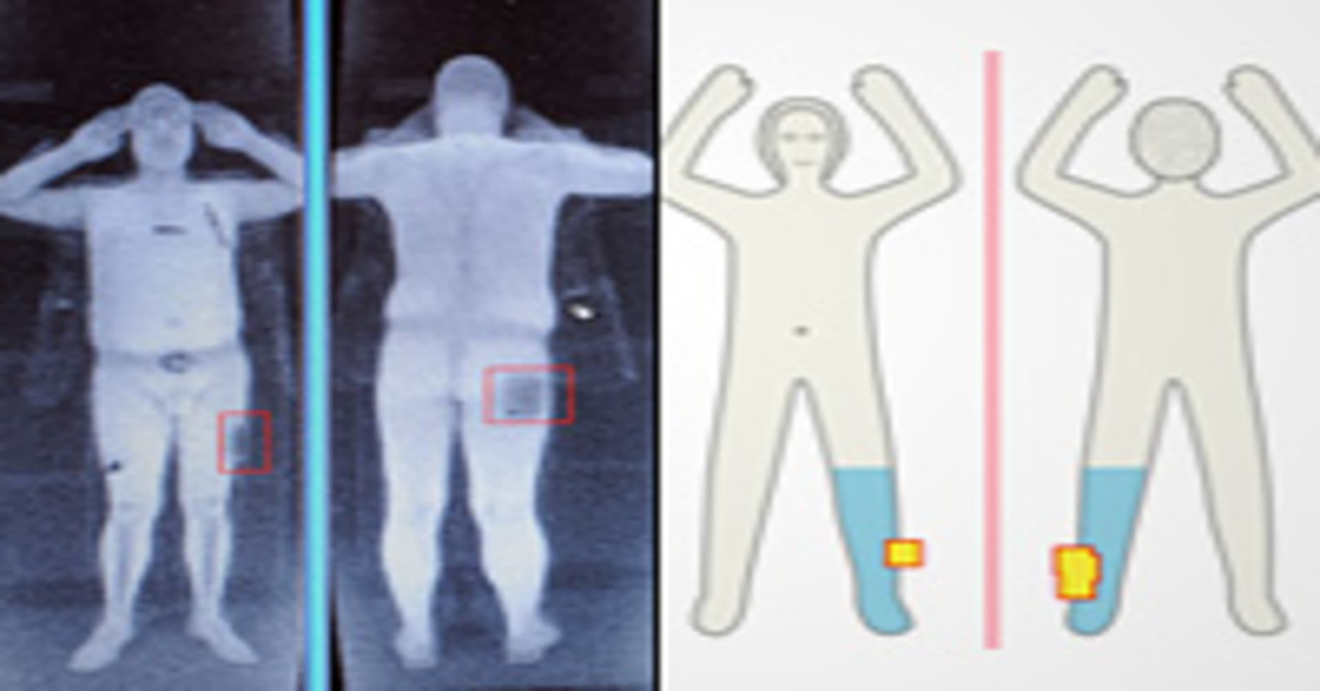 Major Airports To Remove Invasive X Ray Body Scanners