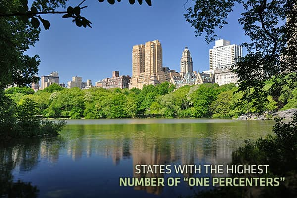 States With the Most 'One Percenters'