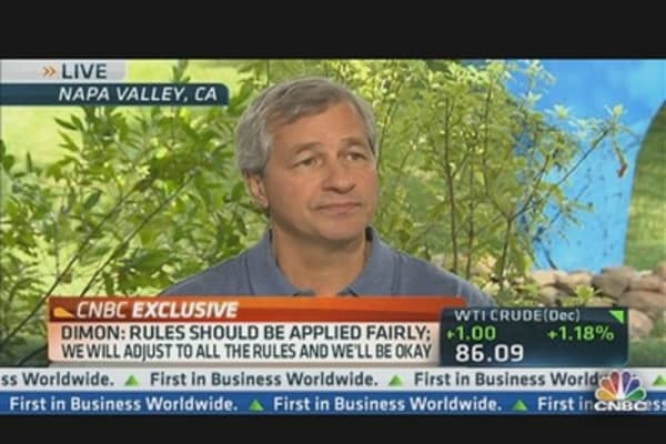 Dimon on Fiscal Cliff, Elizabeth Warren & Regulations