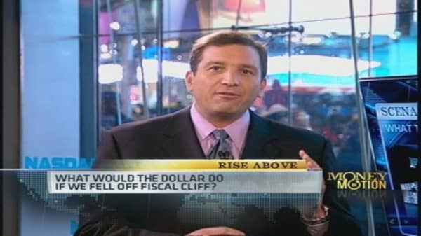 Buy Dollar Into Fiscal Cliff?