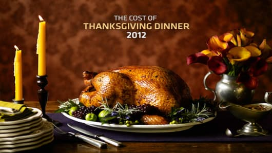 The Cost of Thanksgiving Dinner, 2012