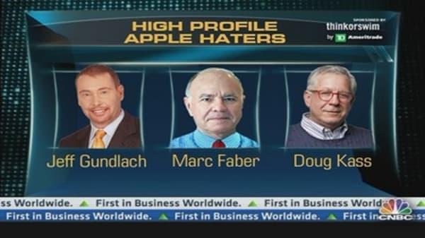 Buy the Apple Bounce?