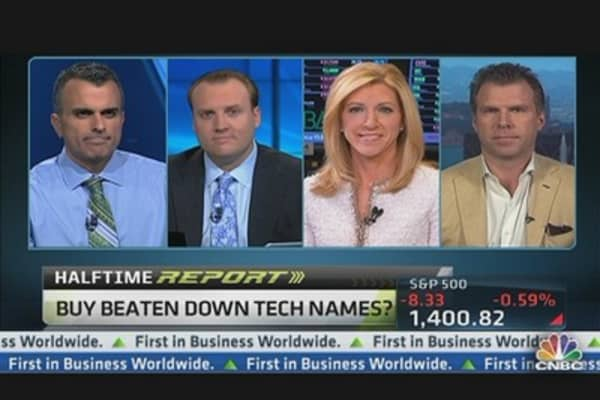 Trading the Tech Bounce -- What Changed?