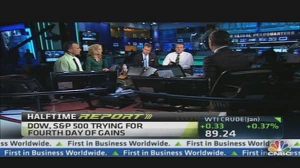 Stock Market 'Should Be Lower': Terranova