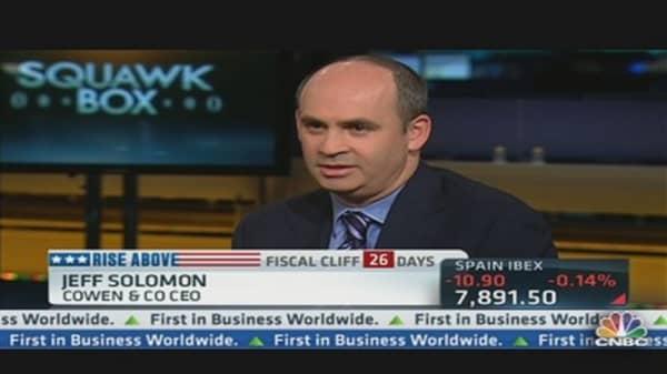 Markets Frozen Until 'Cliff' Deal Reached?