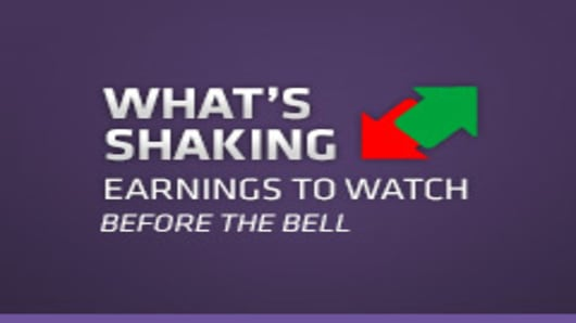 Market Insider | What's Shaking | Earnings to Watch | Before the Bell