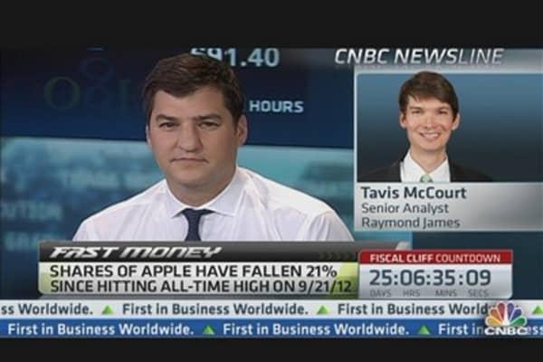 Big Bite Out of Apple's Market Cap