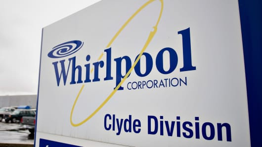 an analysis of the market of the whirlpool corporation Should you invest in whirlpool corporation  the amount the stock market is willing to pay for whirlpool's  view our latest analysis for whirlpool peeling.