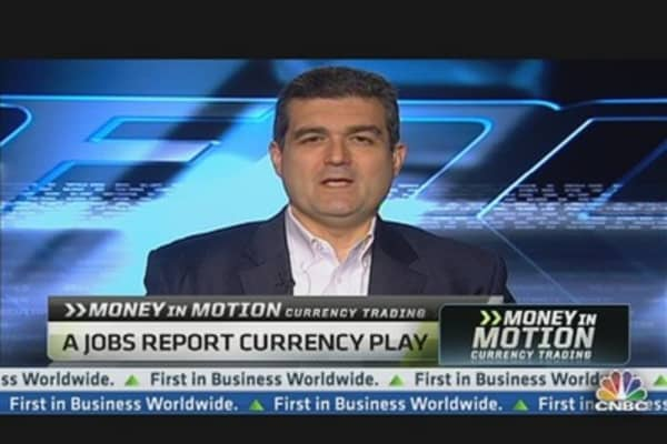 Money in Motion: Trading the Yen