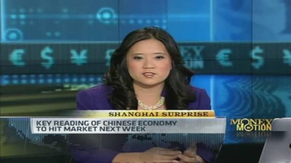 Is the Chinese Economy Coming Back?