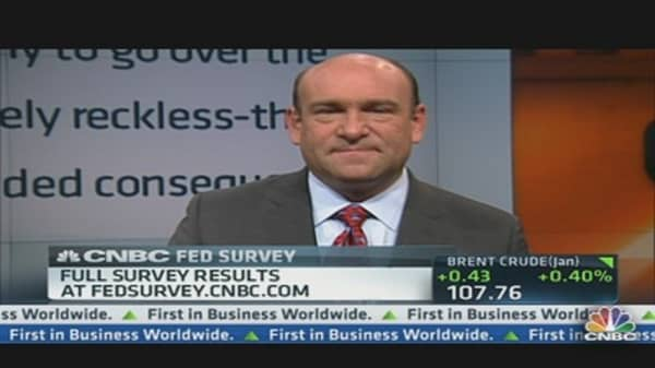CNBC Fed Survey: QE & the Economy