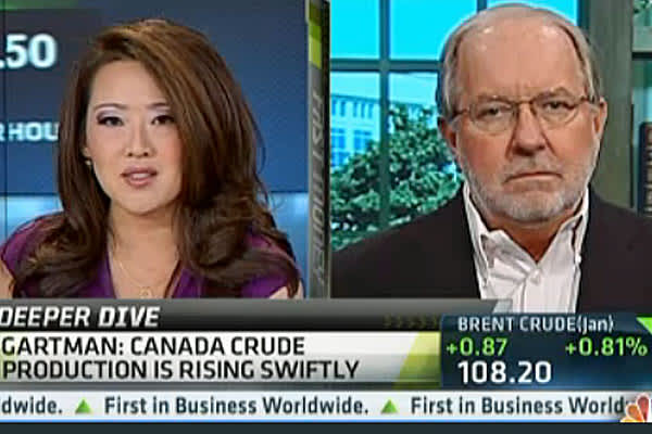 Gartman Reveals His Oil Trade Right Now