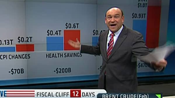 Fiscal 'Cliff-erences'