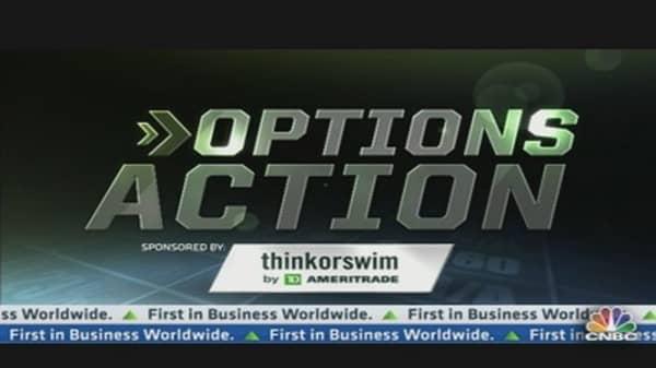 Options Action: Jump Ahead For General Motors?