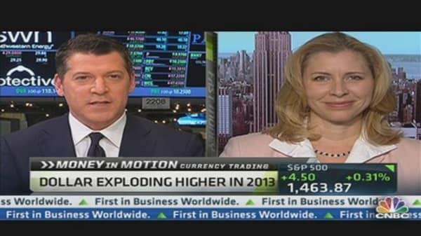 Dollar Exploding Higher in 2013