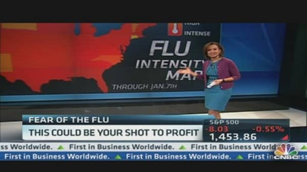 Fear of the Flu
