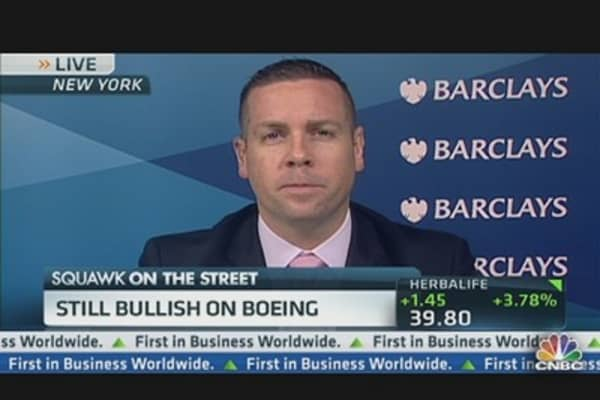 Still Bullish on Boeing: Analyst