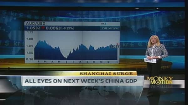 China Surge to Continue?