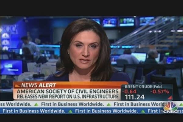 America's $1.1Trillion Infrastructure Gap