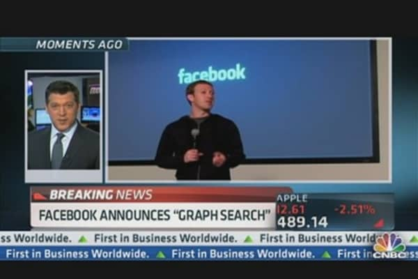 Facebook's 'Graph Search' Moving the Stock