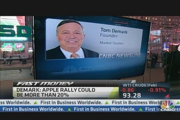 Breaking Down Apple's Dip