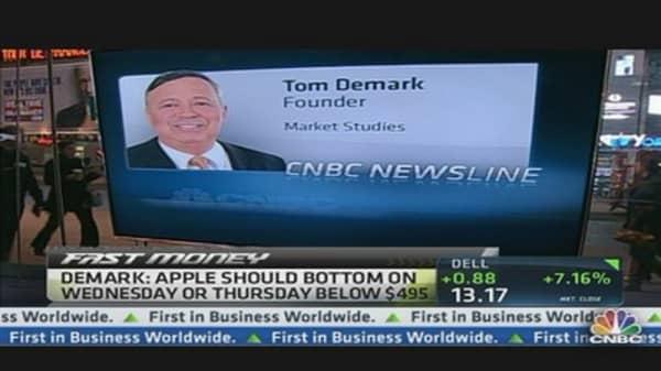 Apple Stock Bottoms Here: Tom DeMark